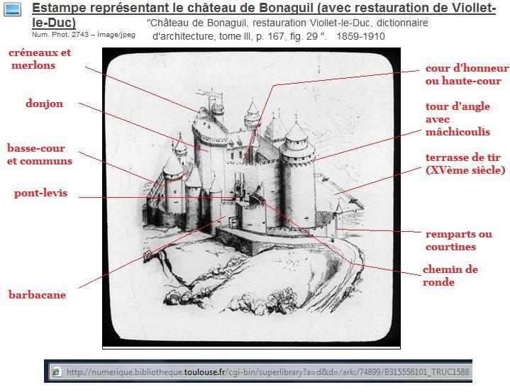 Très Fiche méthode 5ème : Connaître le vocabulaire du château-fort  DR26